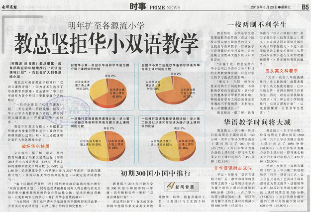 剪报:教总坚决反对华小双语教学 - 南洋商报