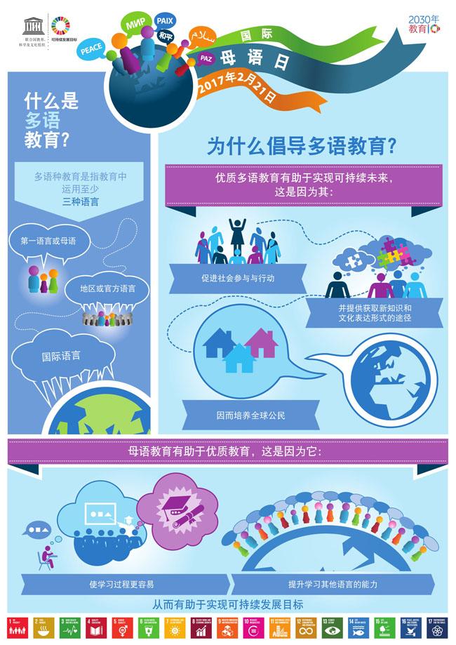 2月21日  国际母语日