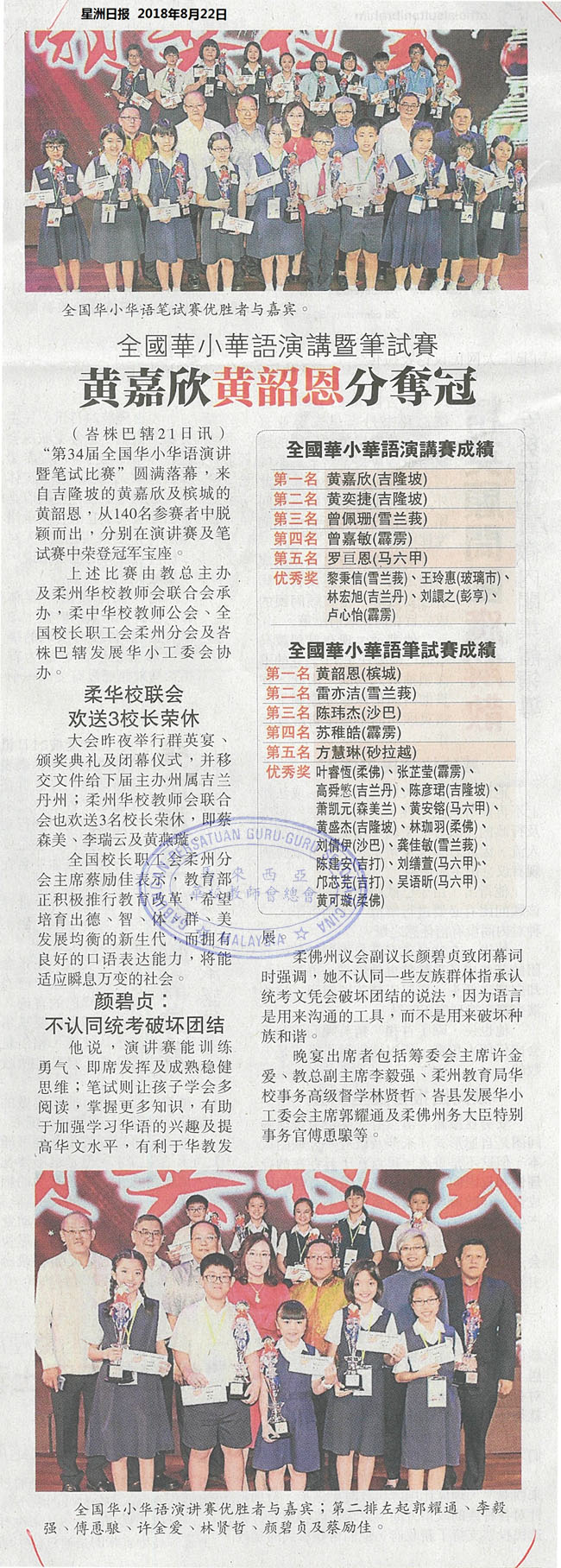全国华小华语演讲暨笔试赛 黄嘉欣黄韶恩分夺冠