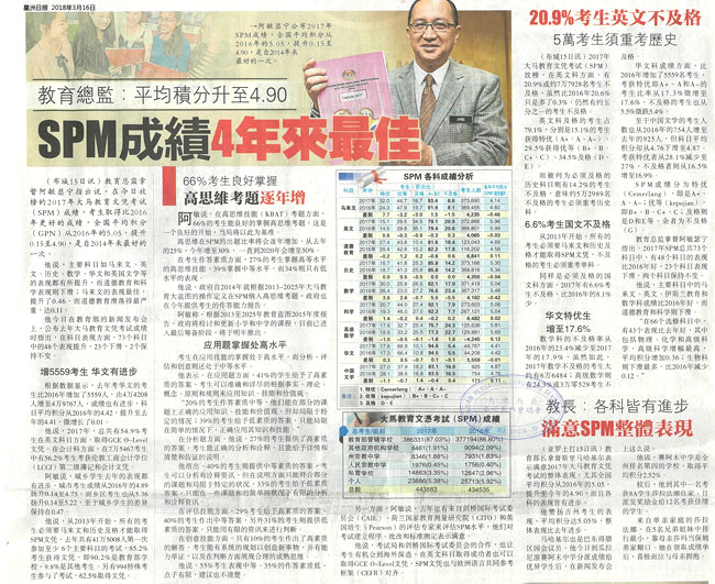 教育总监:平均积分升至4.90 SPM成绩4年来最佳